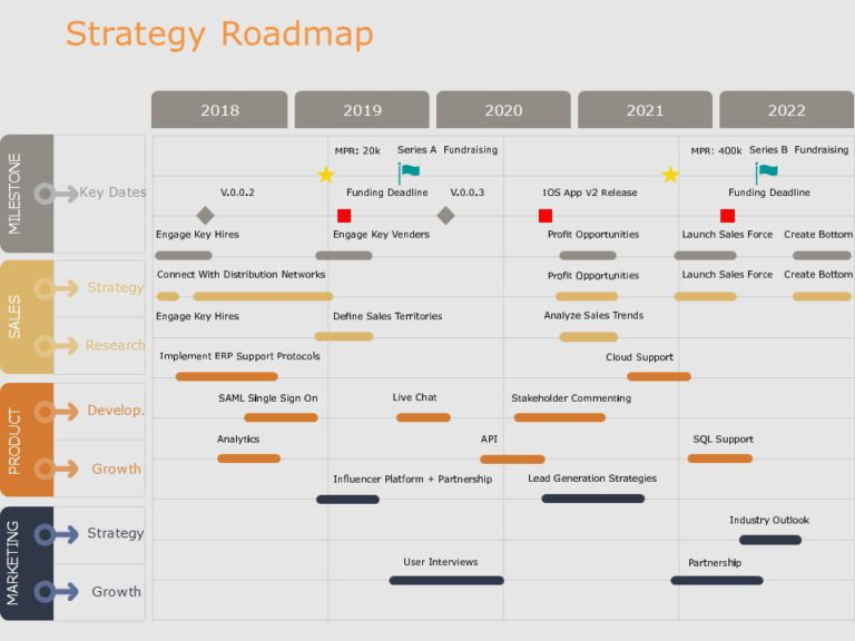 Strategy Roadmap 06