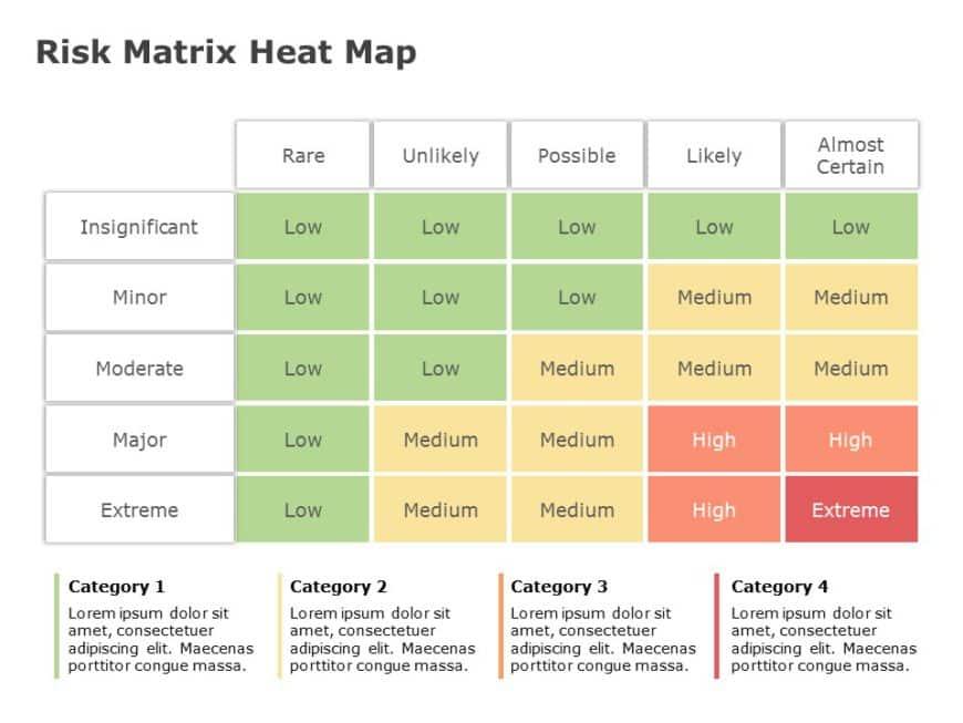 Risk Heat Map 01