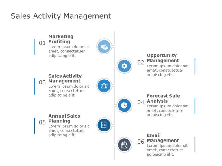 Sales Activity Management 01