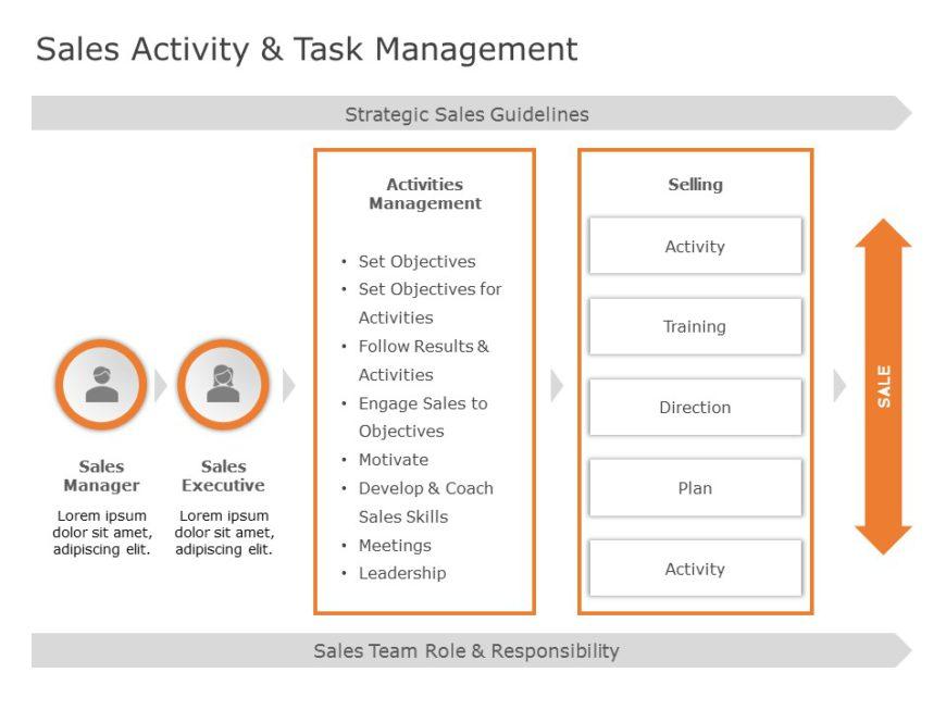 Sales Activity Management