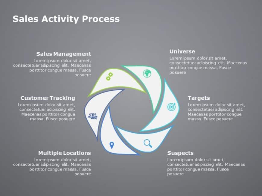 Sales Activity Process