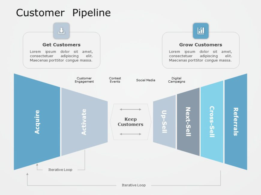 Customer Pipeline 01