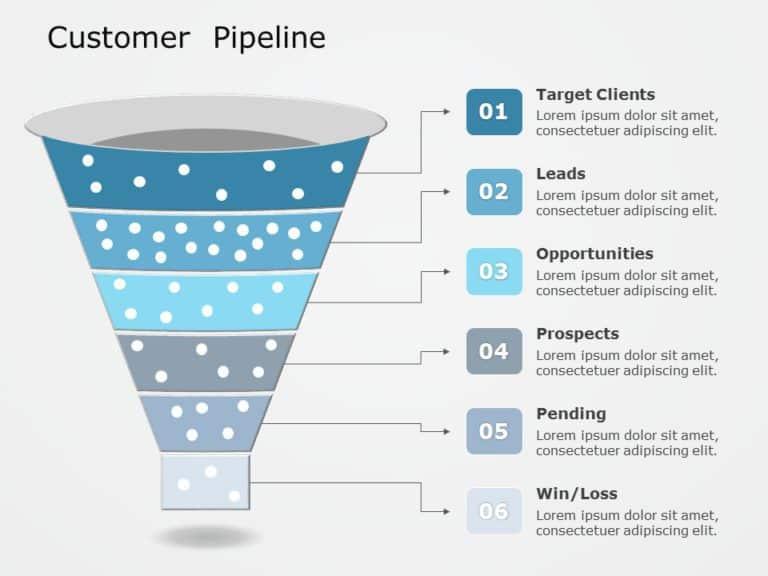 Customer Pipeline 02