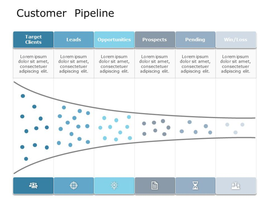 Customer Pipeline 03