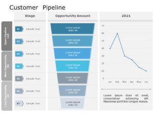 Customer Pipeline 04