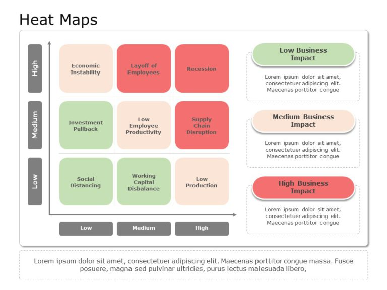 Heat Maps 03