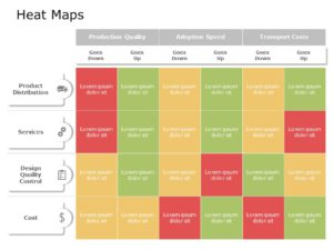 Heat Maps 05