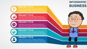 9 Types of Infographic Templates to make effective presentations (A few examples + Free Templates)