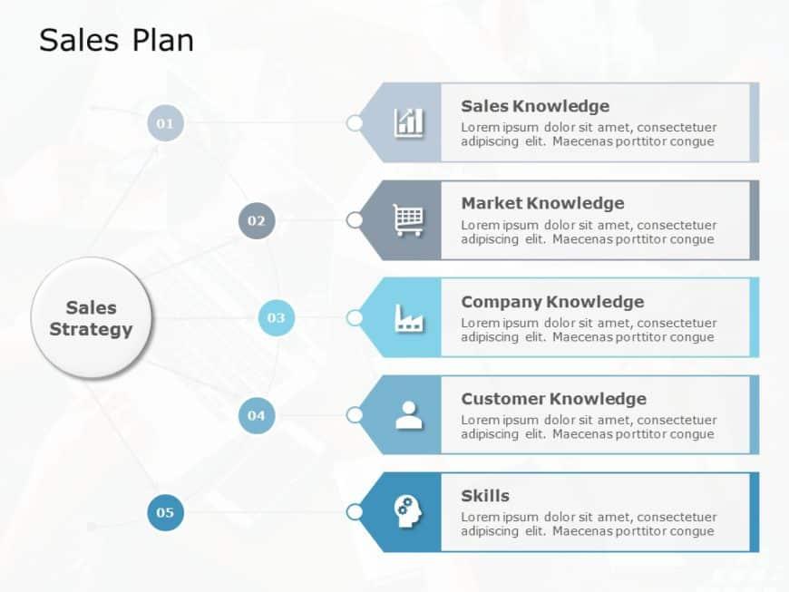 Sales Plan 01