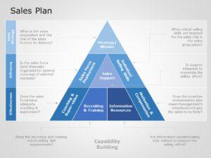 Sales Plan 03