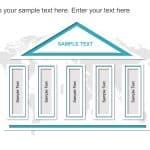 5 Steps Strategy Pillar Template