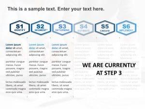 product roadmap design template