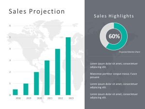 Sales Forecasting Projections Template