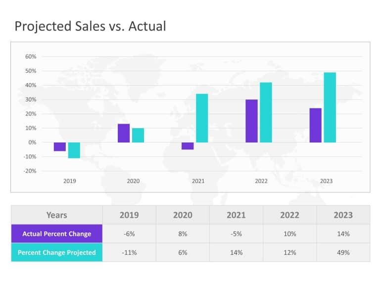 Revenue Sales Forecasting Template