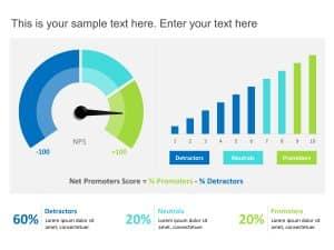 Net Promoter Score Metrics