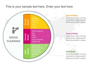 Product Media Planning Template