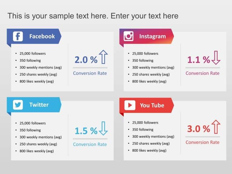 Social Media Share Dashboard