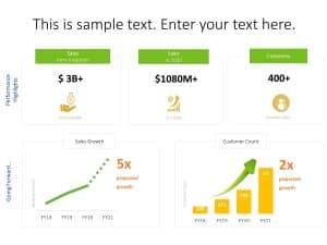 Sales Forecasting Planning Dashboard
