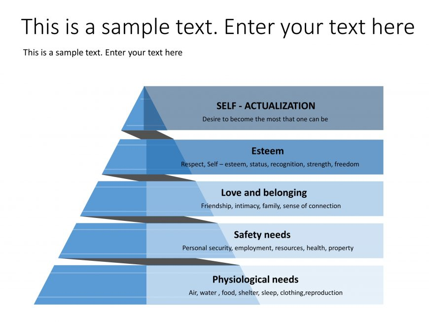 Maslows Hierarchy of needs template