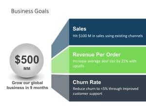 Business Goals Template
