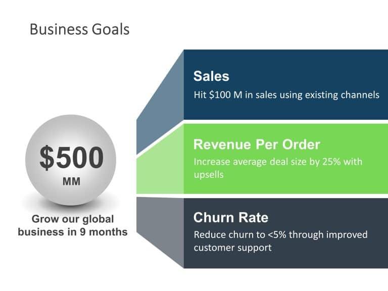 Business Goals Template 2