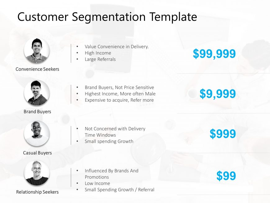 Customer Segmentation Template