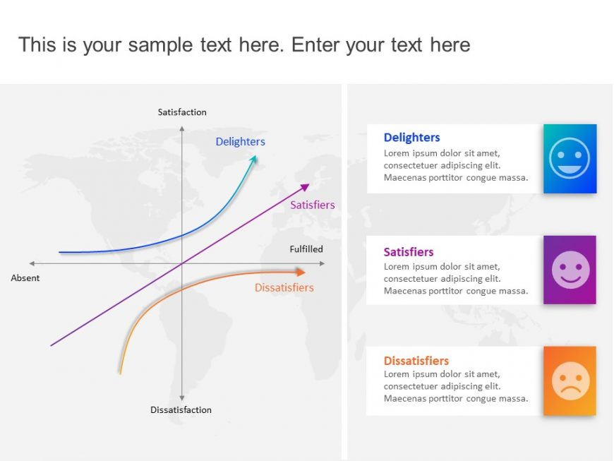 Kano Model Powerpoint Template