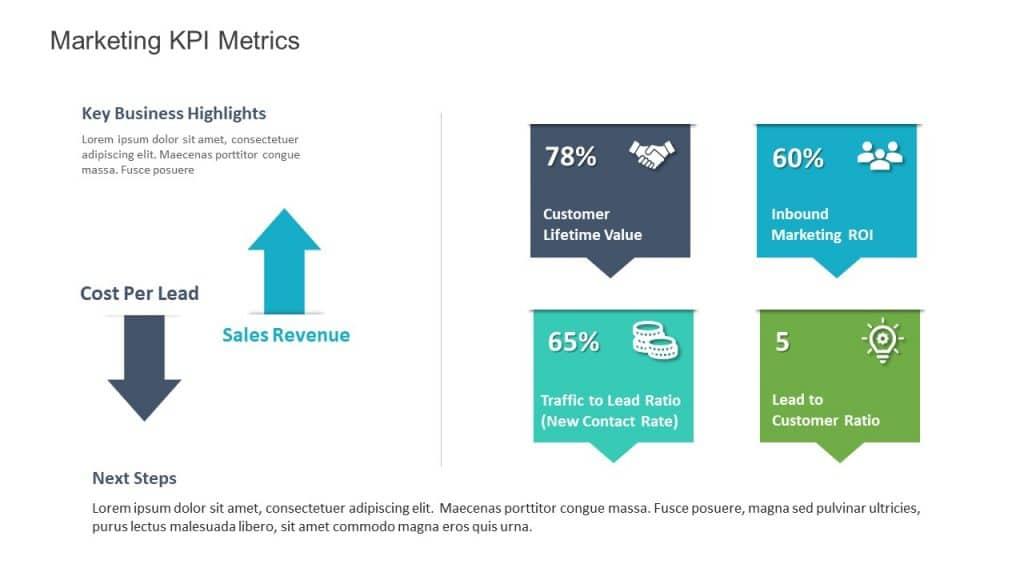 Marketing KPI Metrics Template