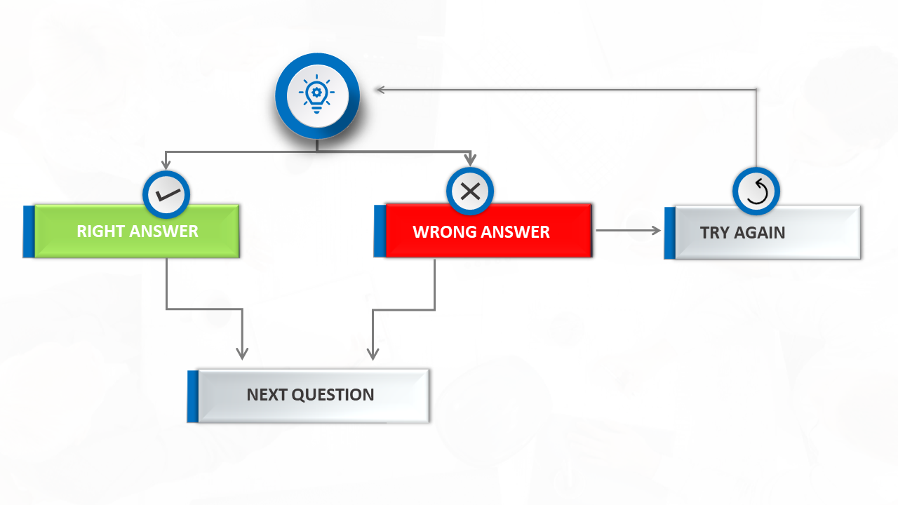 How to Make a Quiz Question in PowerPoint