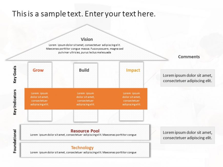 Product Vision Template