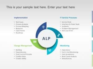 Application Management Template