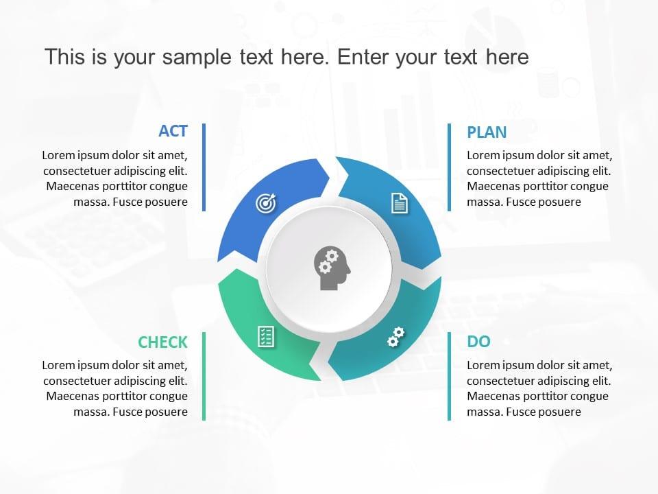 Plan Do Check Act Pdca Powerpoint Template Pdca Templates Slideuplift