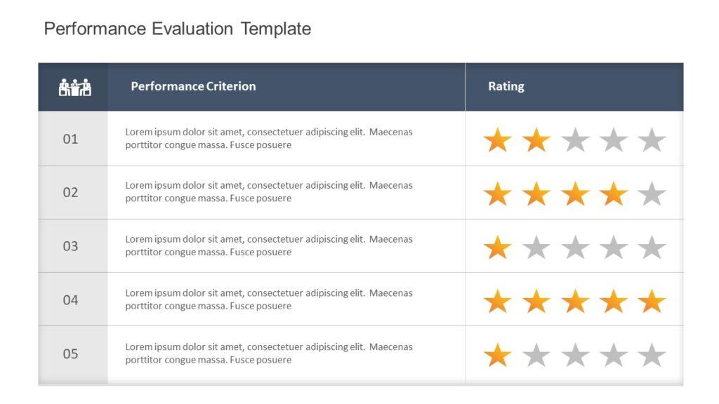 Performance Criteria Templates