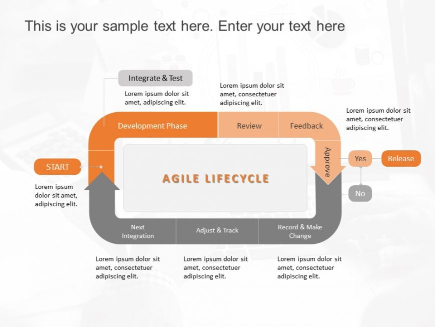 Agile Project Management Lifecycle