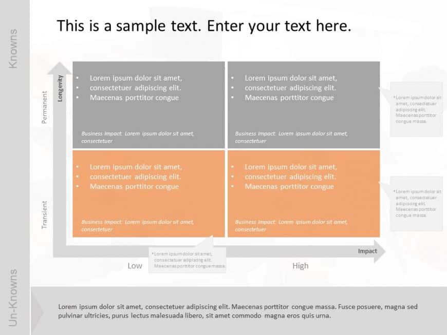 COVID Business Impact Grid Matrix