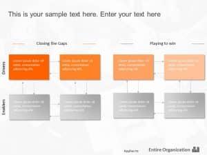 Strategic Initiatives Boxes Template