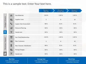 Project Analysis Scenarios Template