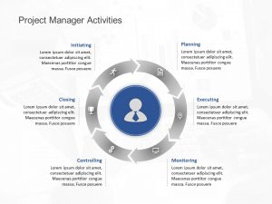 Project Management Responsibilities Template