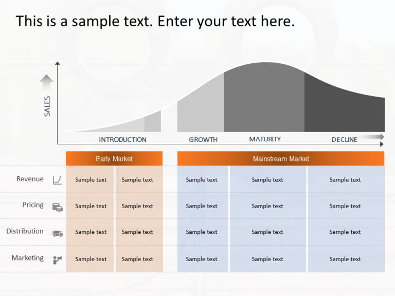 Product Planning Launch Bell Curve