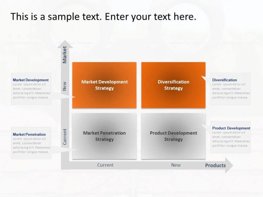 Business Strategy Matrix Framework