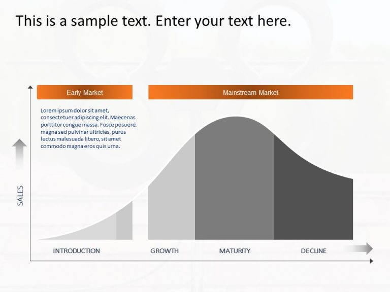 Product Analysis Bell Curve