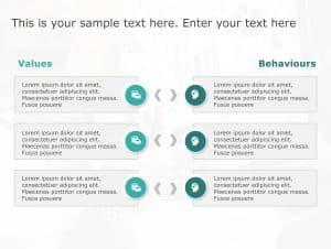 Values Behaviours PowerPoint Template 185
