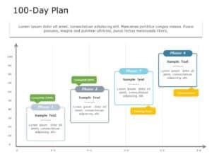 100 day plan 01
