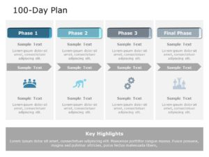 100 Day Plan 02
