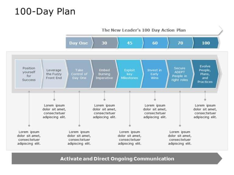 100 Day Plan 03