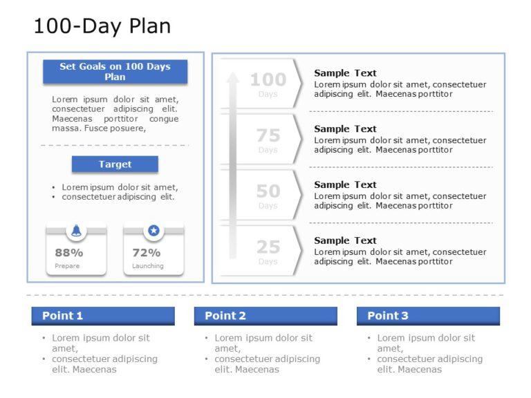 100 Day Plan 04