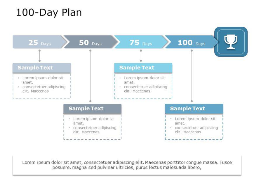 100 Day Plan 05