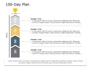 100 Day Plan 06