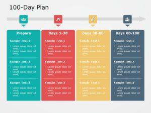 100 Day Plan 07