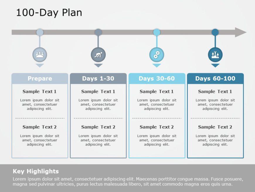 100 Day Plan 08